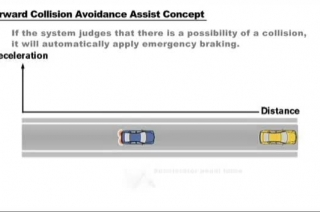 Infiniti Introduces a New Technology Designed to Help Prevent Higher Speed Rear End Collisions